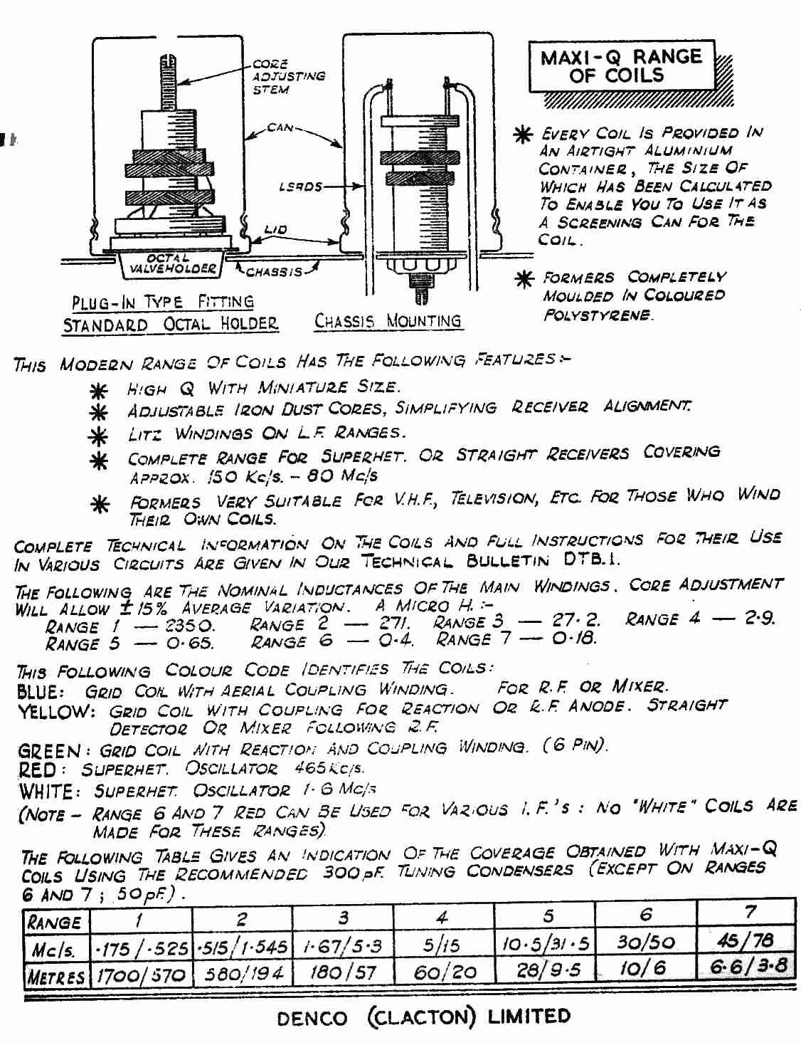 vintage radio and electronics  denco coils