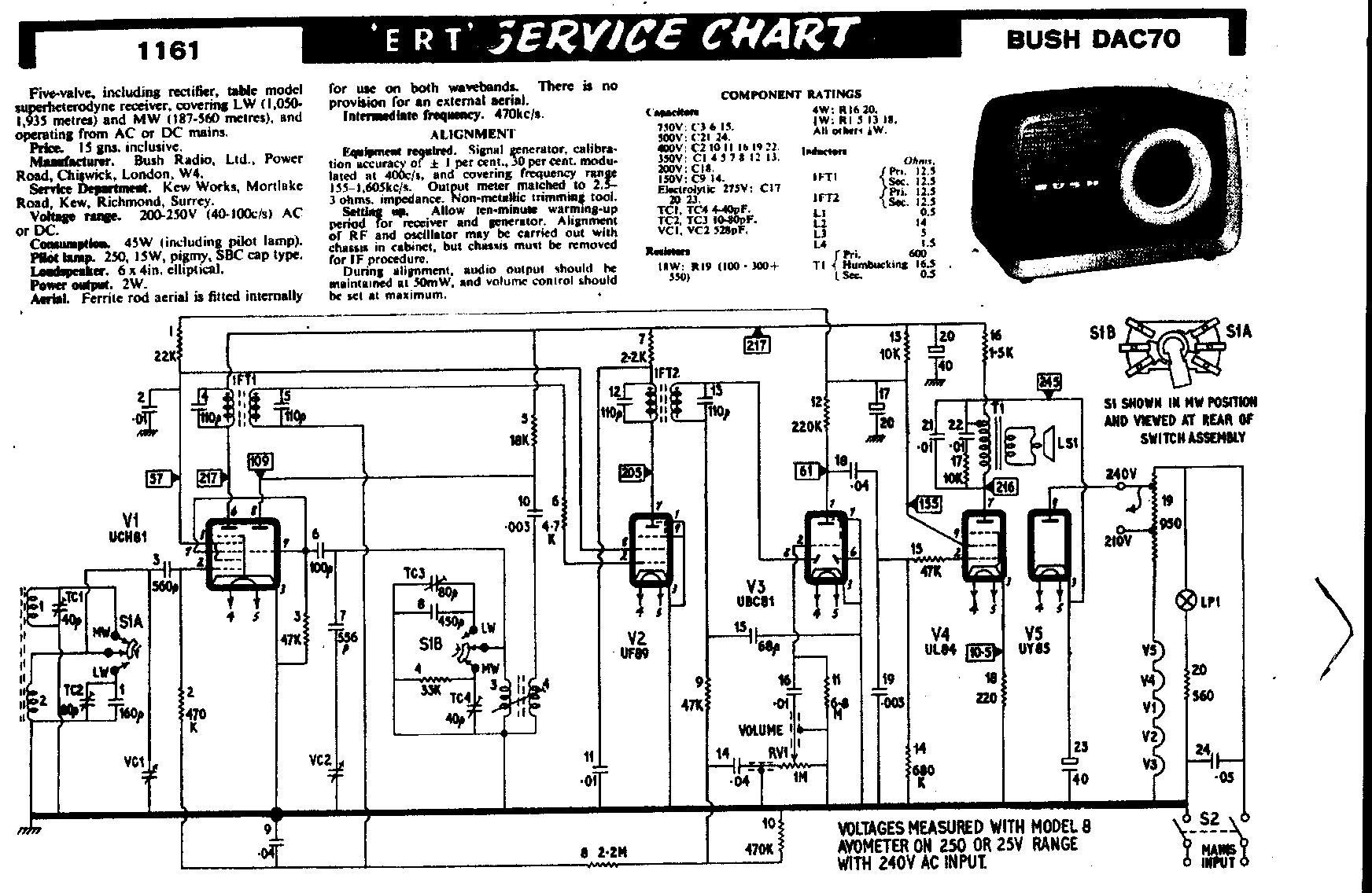 vintage radio and electronics bush dac70
